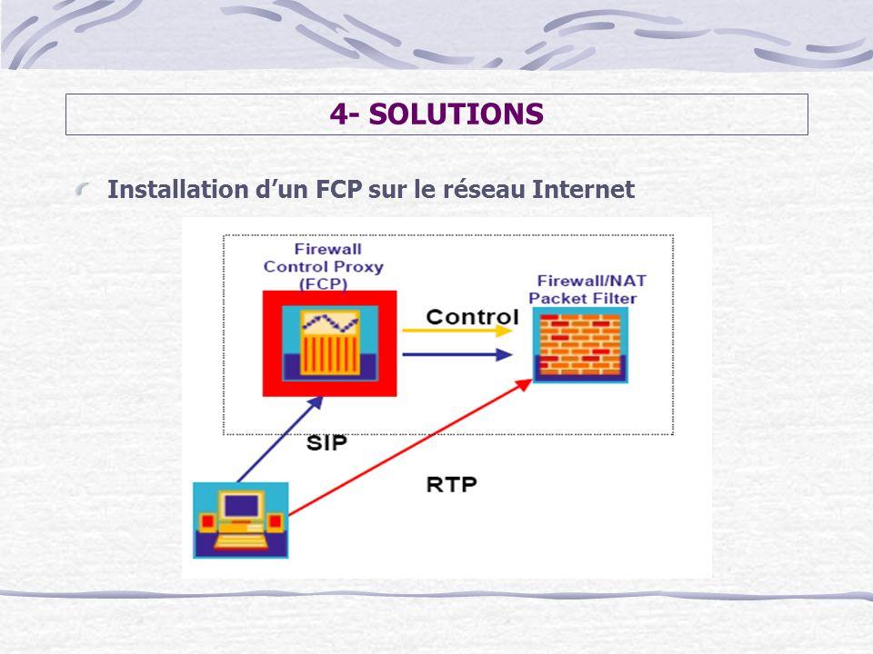 4- SOLUTIONS Installation d'un FCP sur le réseau Internet