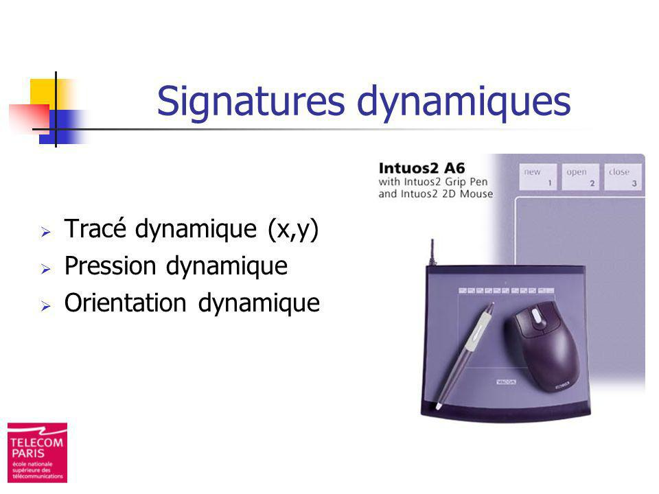 Signatures dynamiques