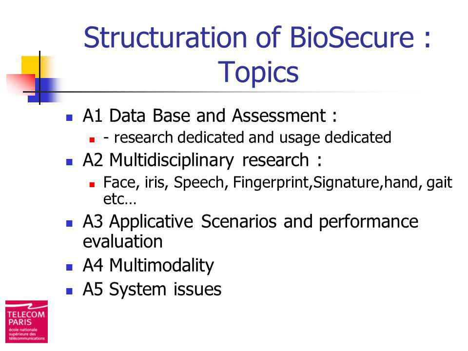 Structuration of BioSecure : Topics
