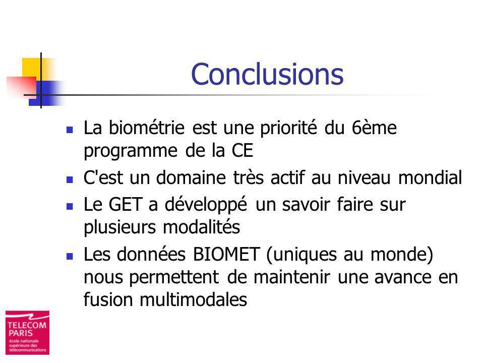 Conclusions La biométrie est une priorité du 6ème programme de la CE