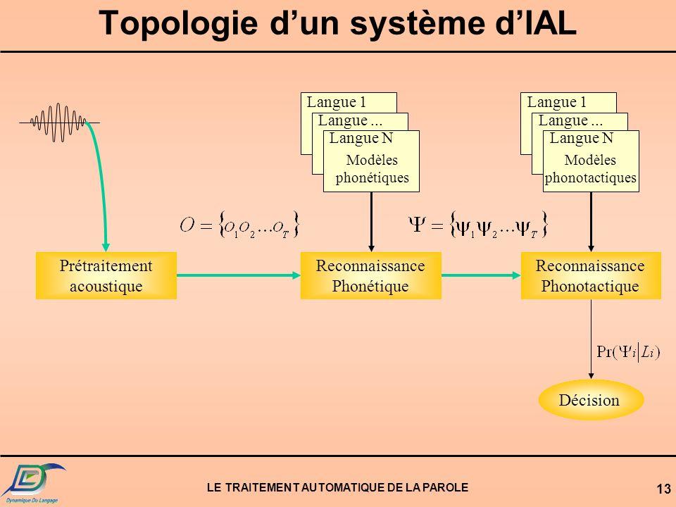 Topologie d'un système d'IAL