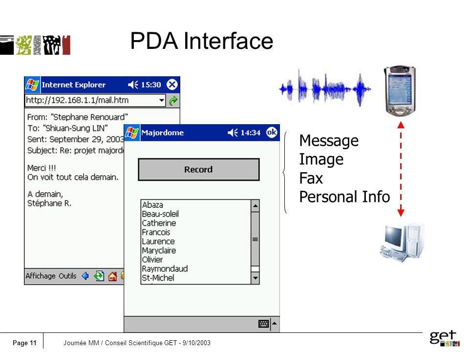 PDA Interface Message Image Fax Personal Info