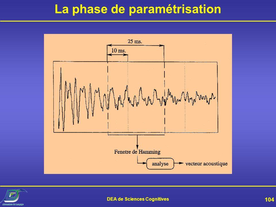 La phase de paramétrisation