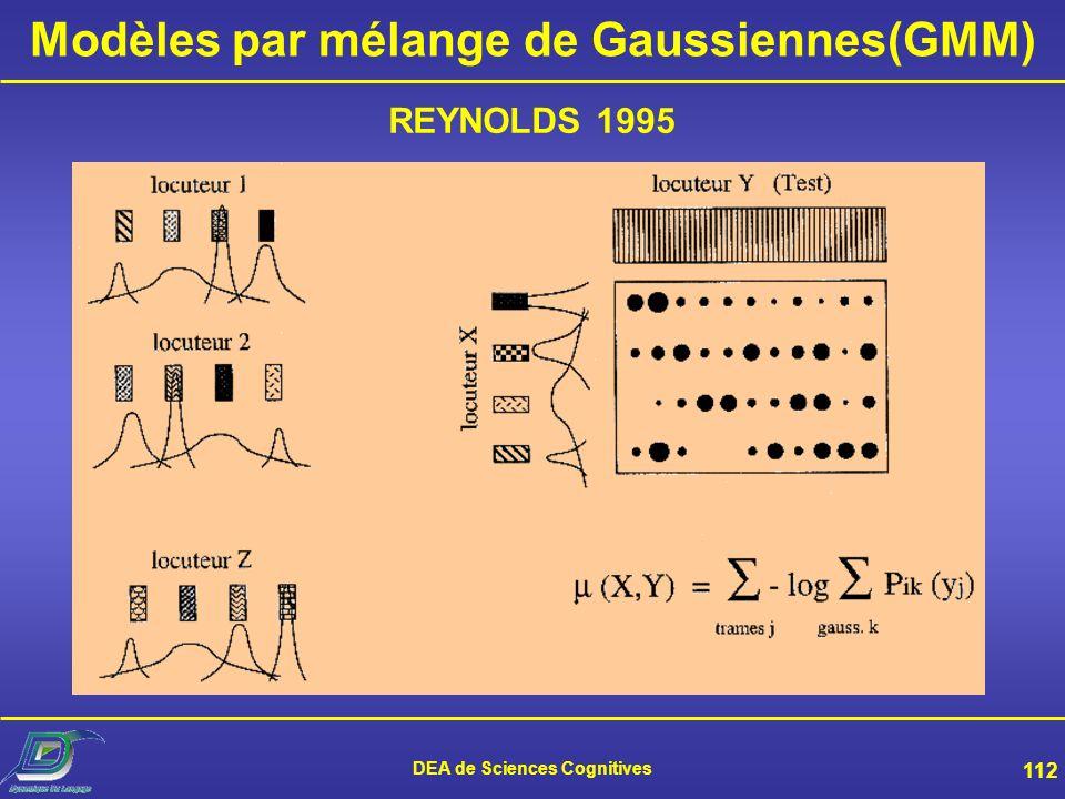 Modèles par mélange de Gaussiennes(GMM)