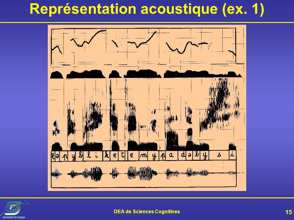 Représentation acoustique (ex. 1)