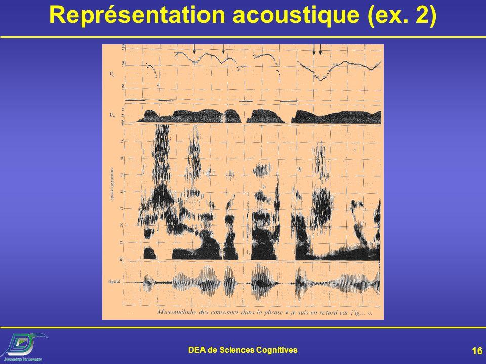 Représentation acoustique (ex. 2)