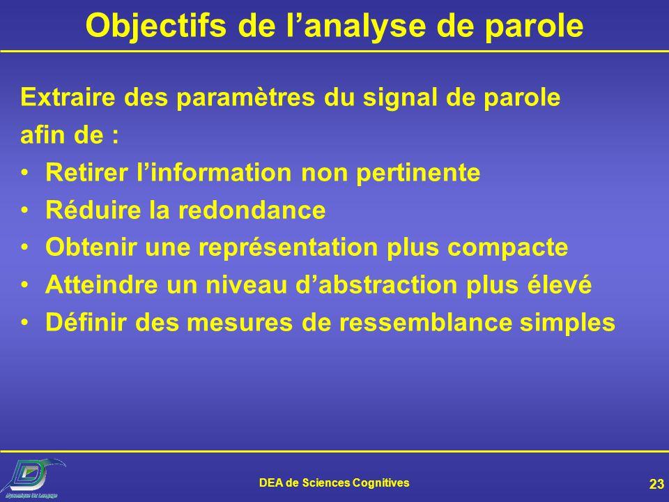 Objectifs de l'analyse de parole