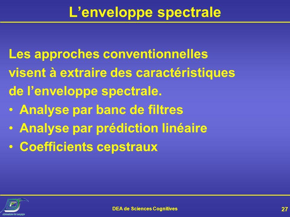 L'enveloppe spectrale
