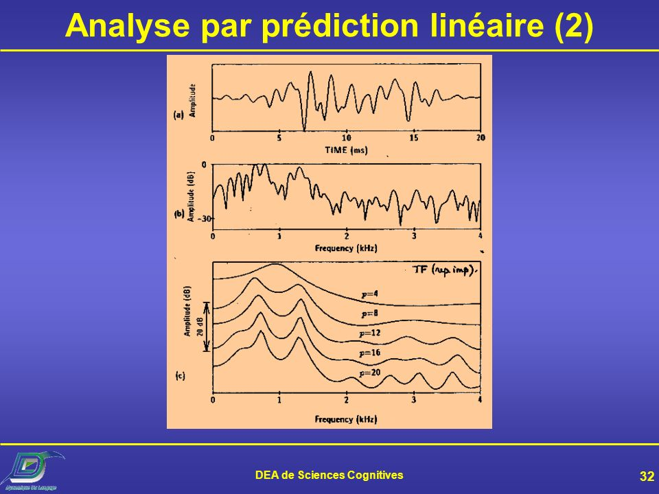 Analyse par prédiction linéaire (2)