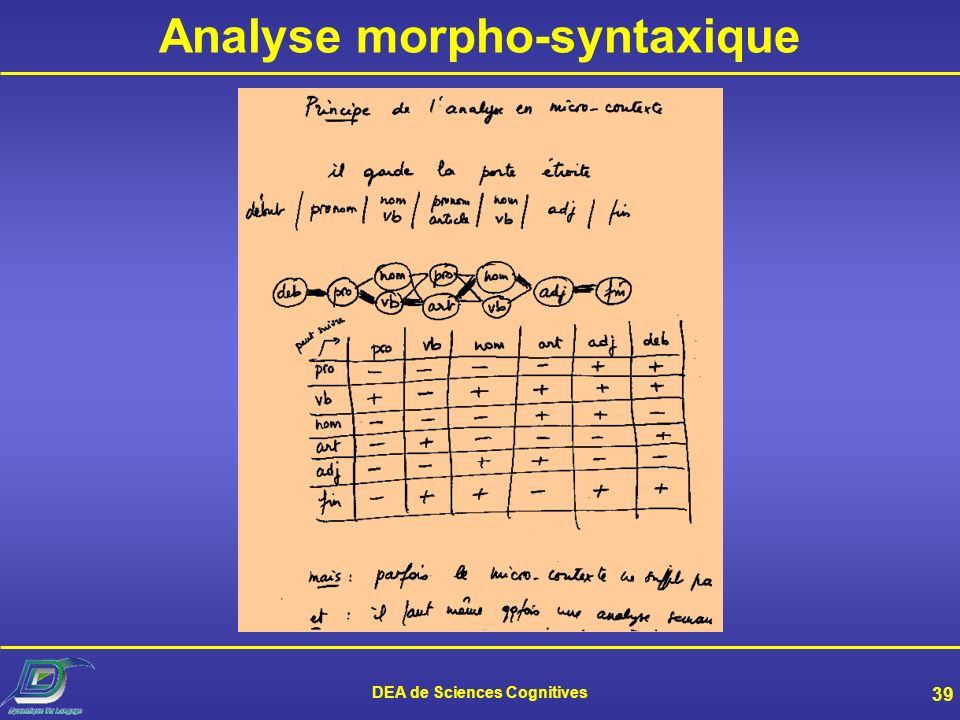 Analyse morpho-syntaxique DEA de Sciences Cognitives