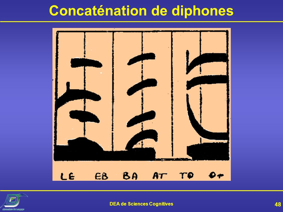 Concaténation de diphones DEA de Sciences Cognitives
