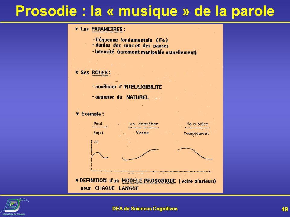 Prosodie : la « musique » de la parole DEA de Sciences Cognitives