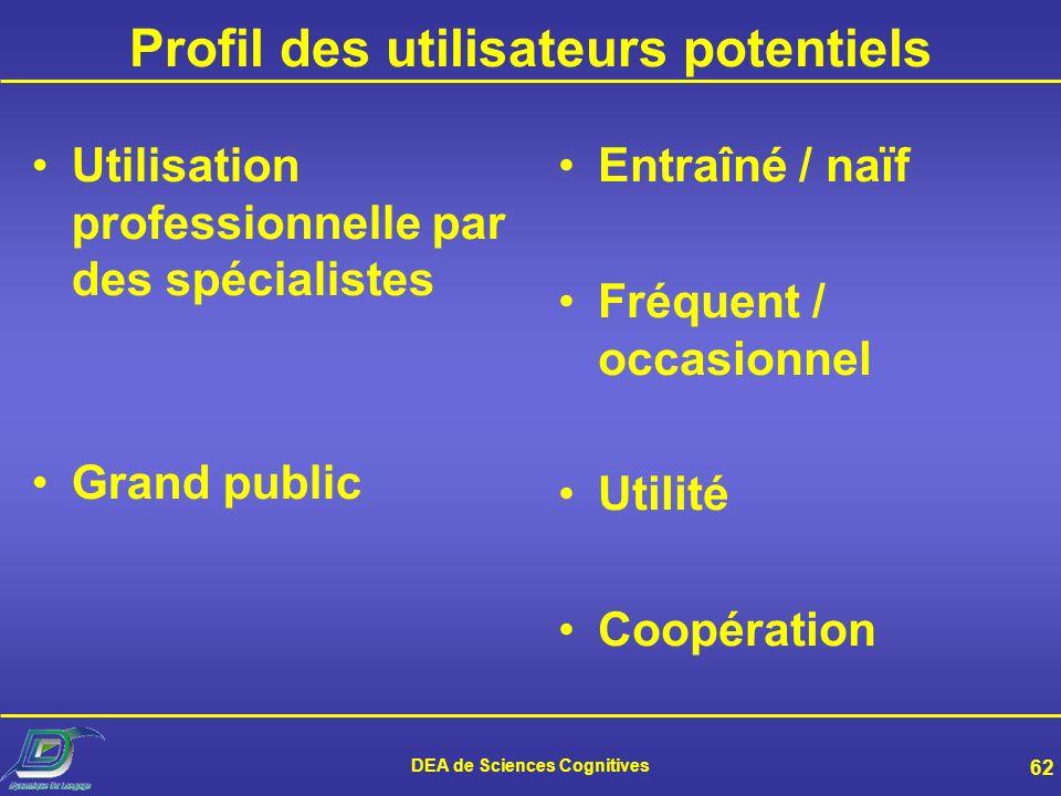 Profil des utilisateurs potentiels DEA de Sciences Cognitives
