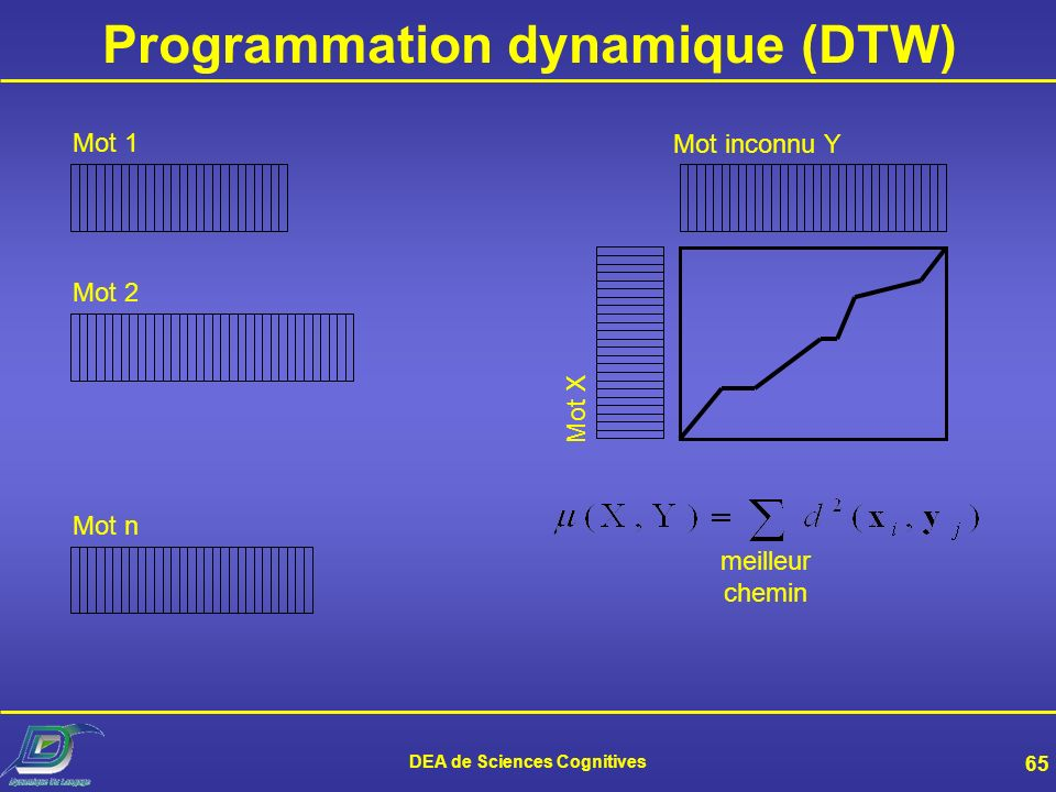 Programmation dynamique (DTW)