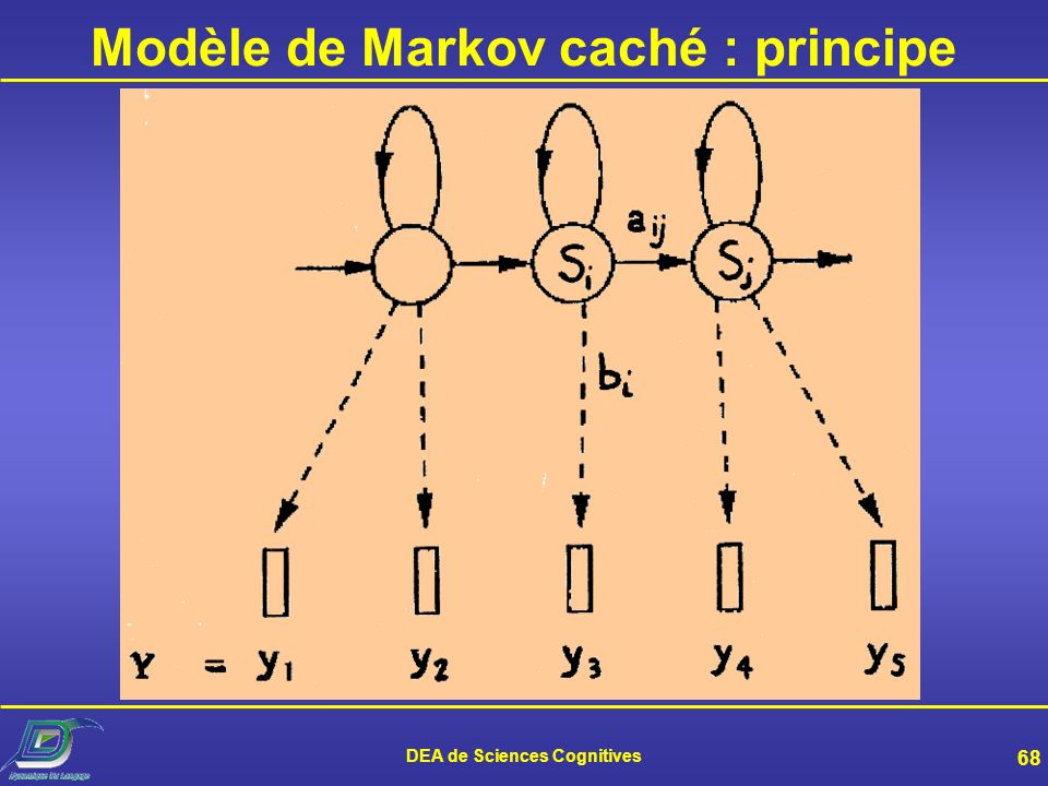 Modèle de Markov caché : principe DEA de Sciences Cognitives