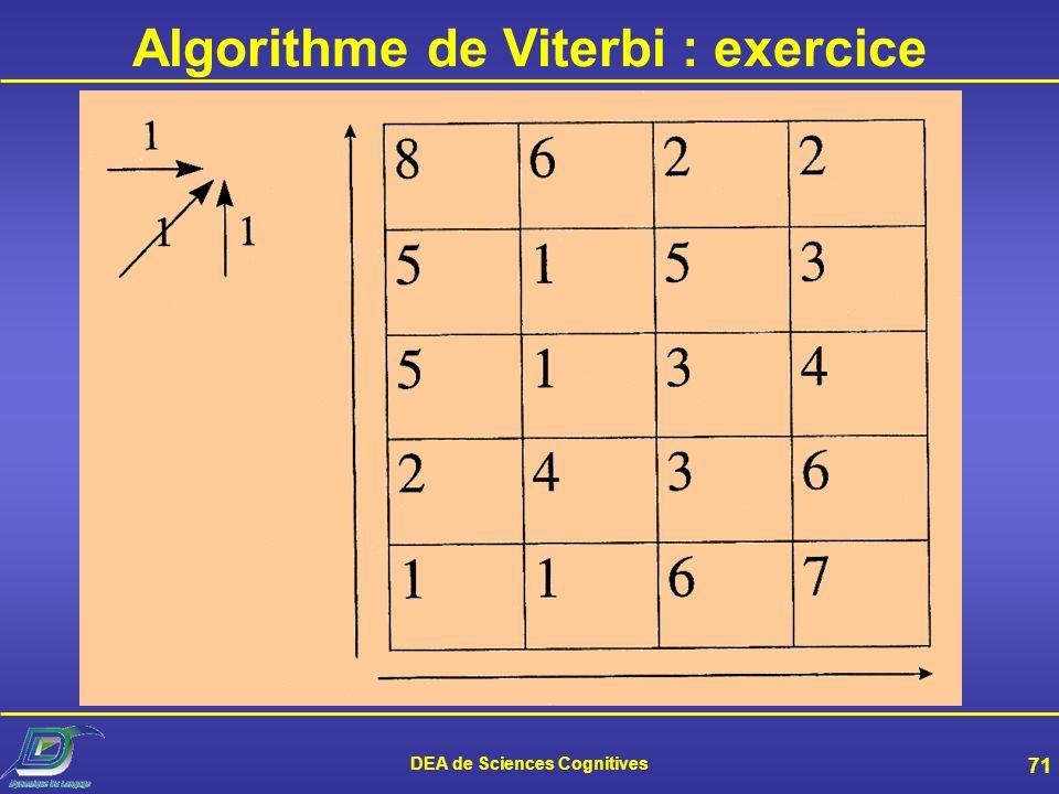 Algorithme de Viterbi : exercice DEA de Sciences Cognitives
