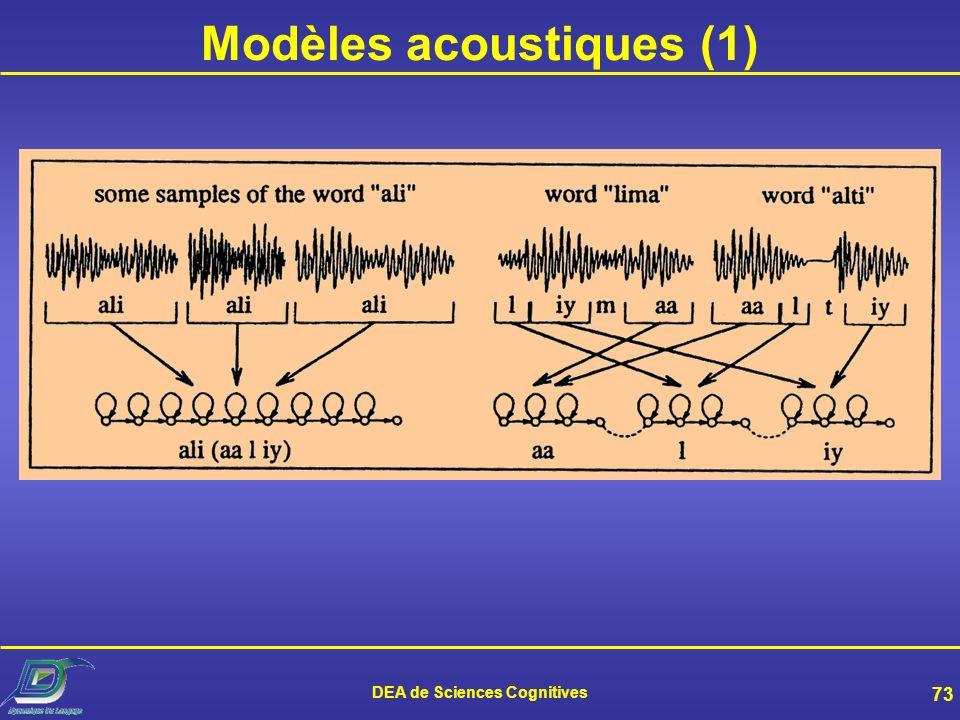 Modèles acoustiques (1) DEA de Sciences Cognitives