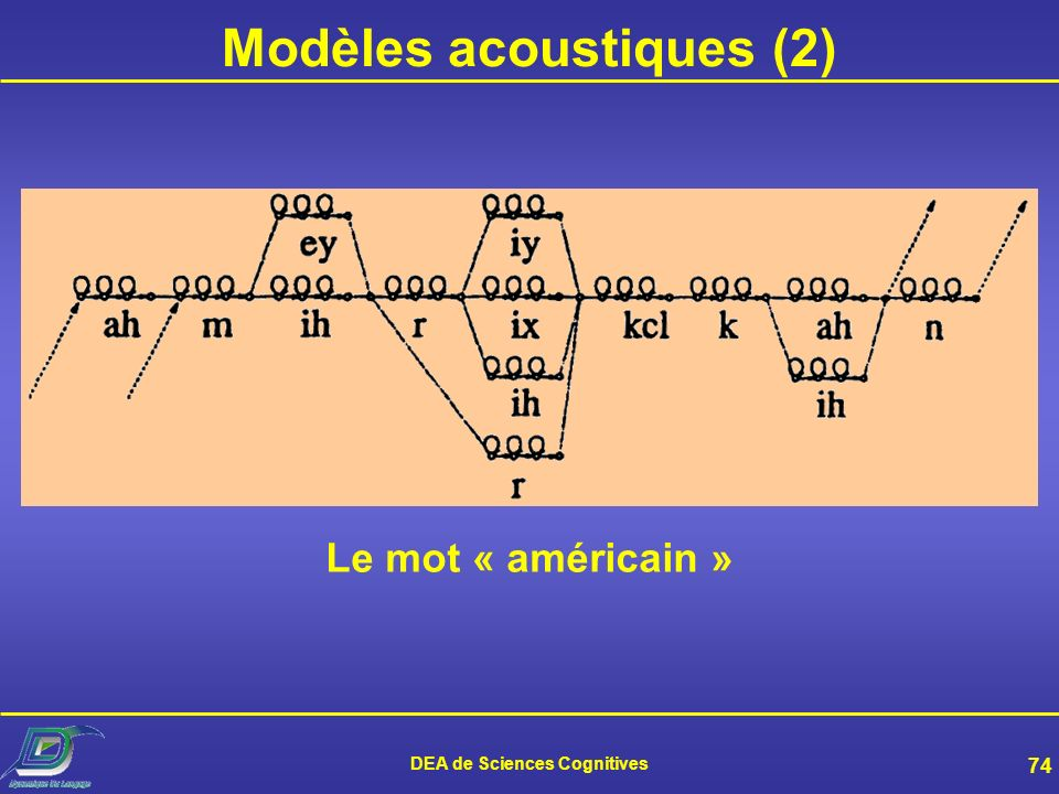Modèles acoustiques (2) DEA de Sciences Cognitives