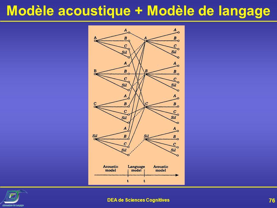 Modèle acoustique + Modèle de langage DEA de Sciences Cognitives