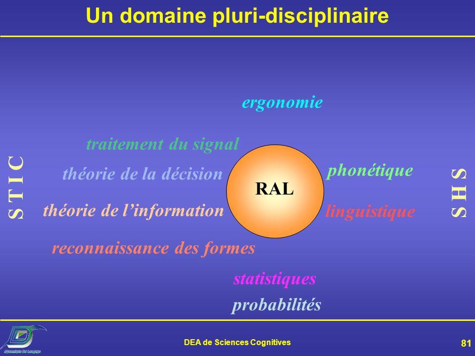 Un domaine pluri-disciplinaire
