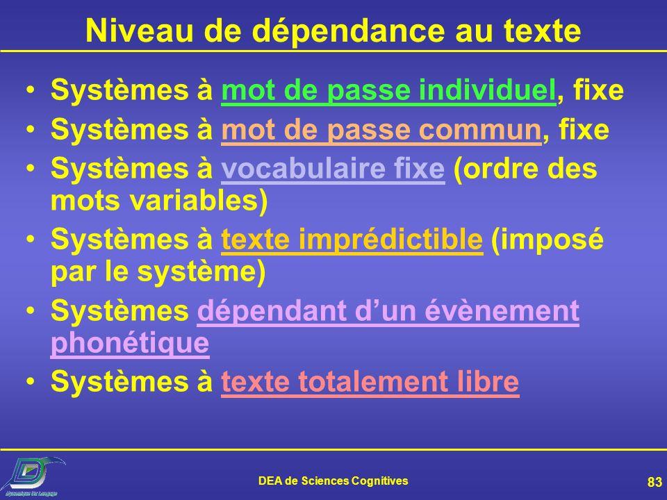 Niveau de dépendance au texte
