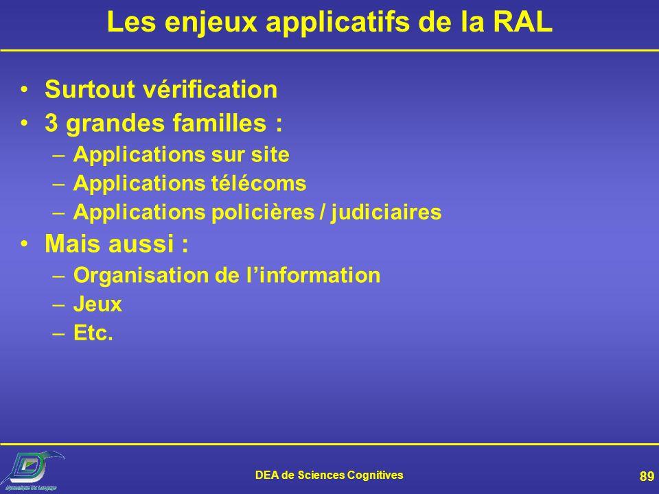 Les enjeux applicatifs de la RAL