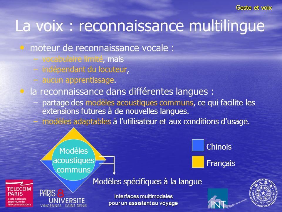 La voix : reconnaissance multilingue