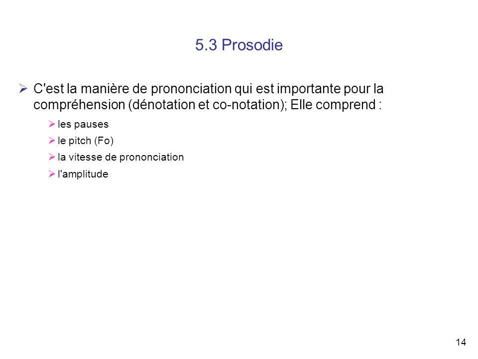 5.3 Prosodie C est la manière de prononciation qui est importante pour la compréhension (dénotation et co-notation); Elle comprend :