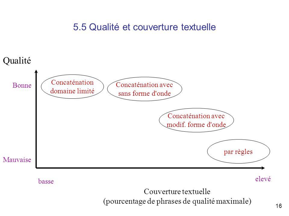 5.5 Qualité et couverture textuelle
