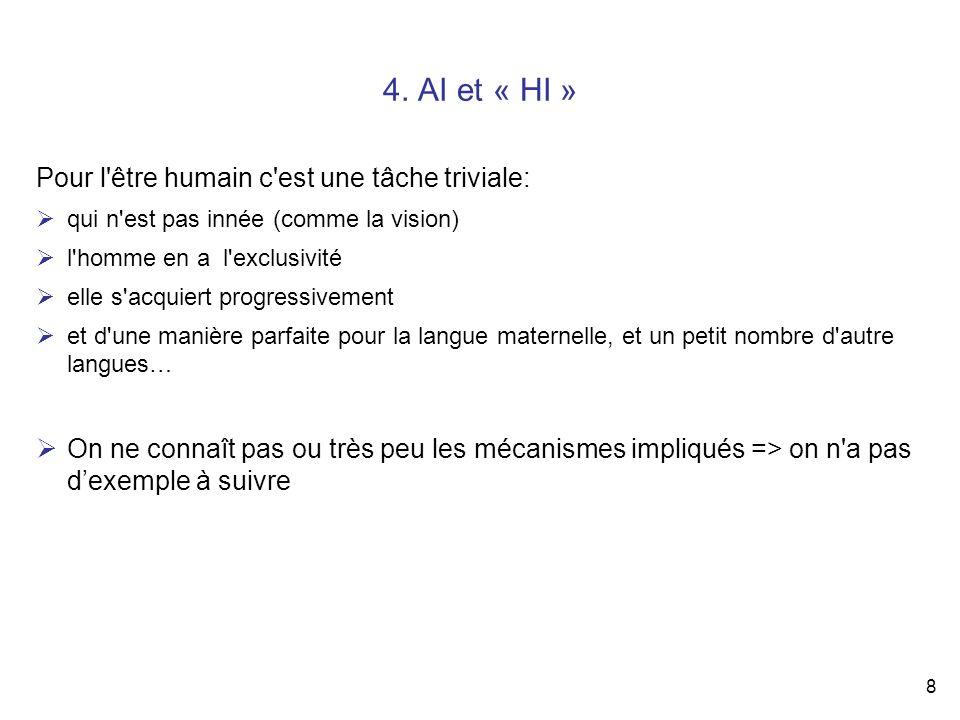 4. AI et « HI » Pour l être humain c est une tâche triviale: