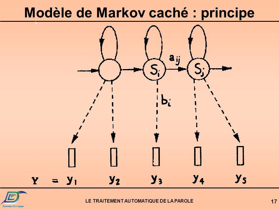 Modèle de Markov caché : principe