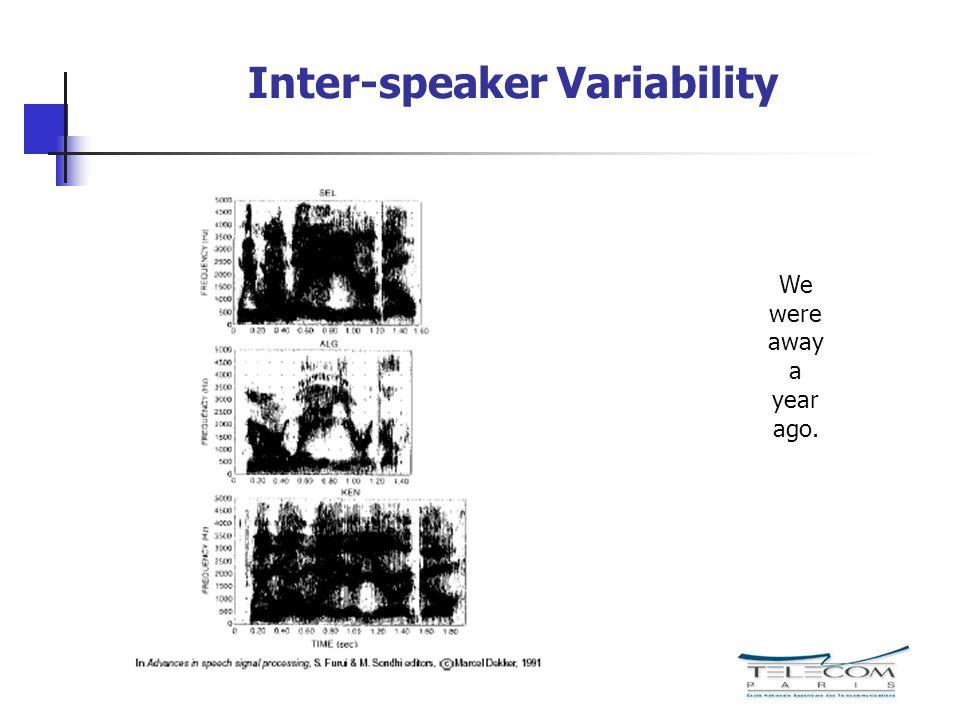 Inter-speaker Variability