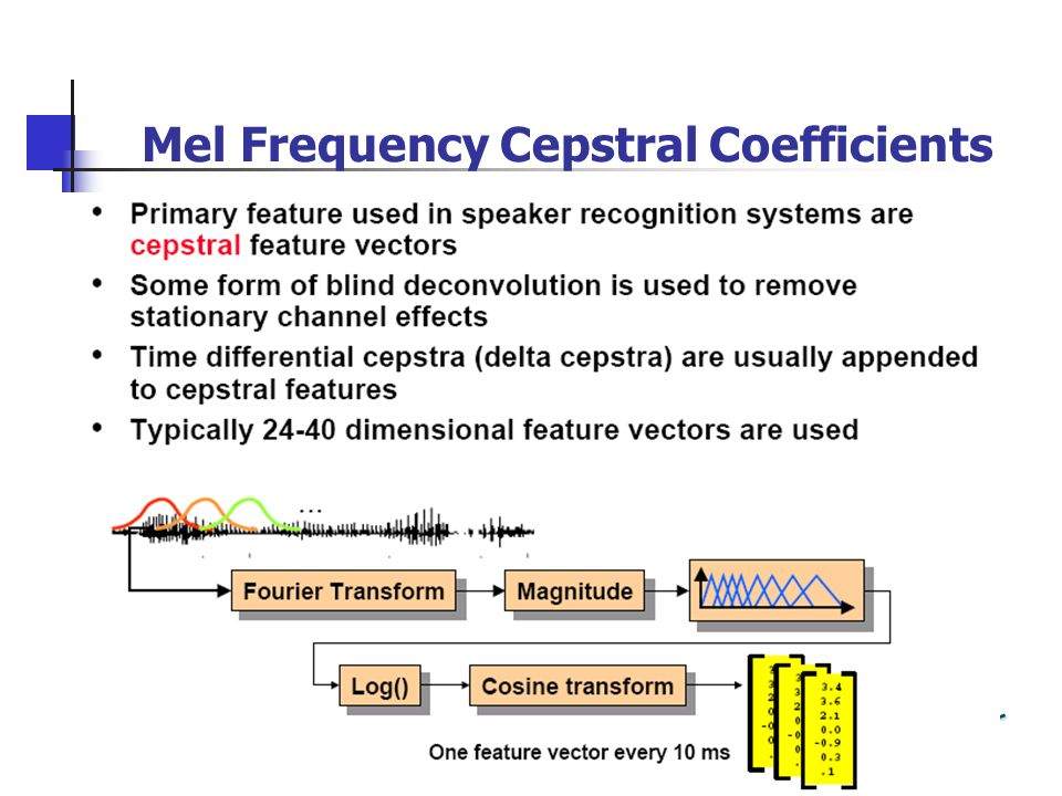 Mel Frequency Cepstral Coefficients