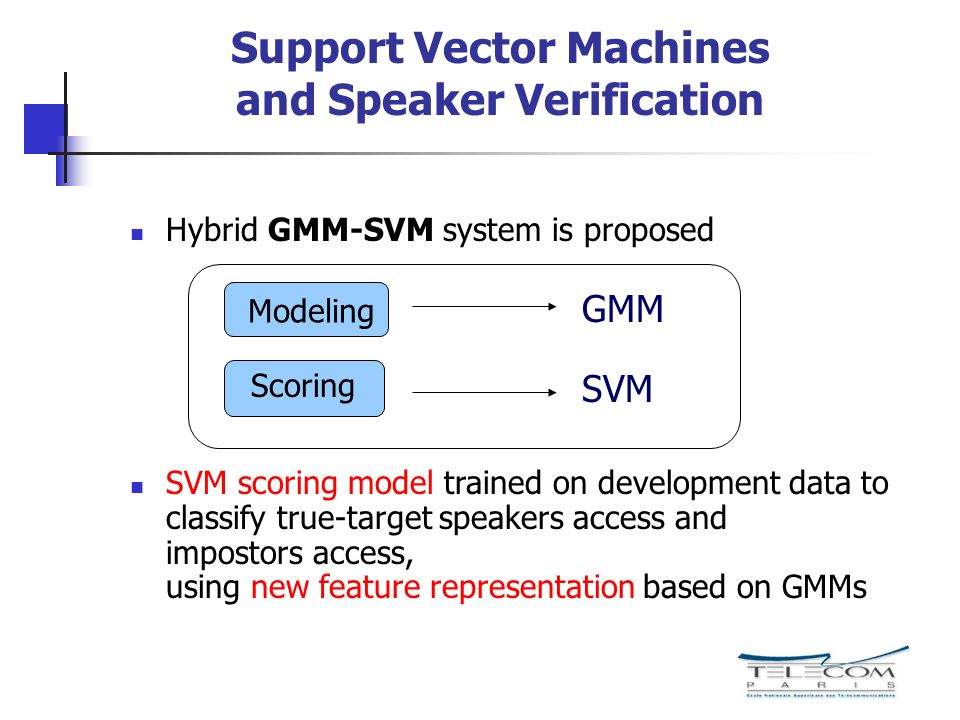 Support Vector Machines and Speaker Verification