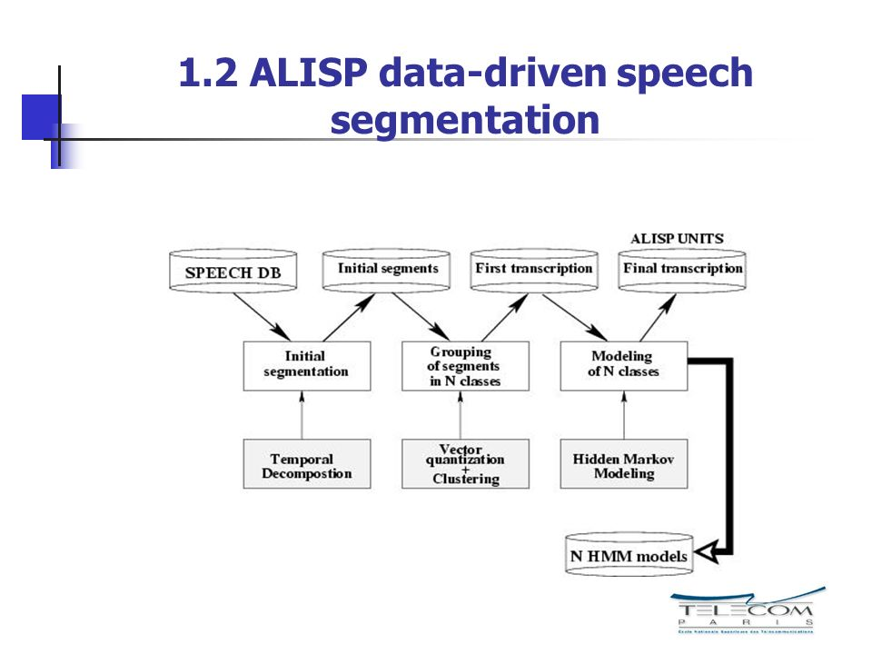 1.2 ALISP data-driven speech segmentation