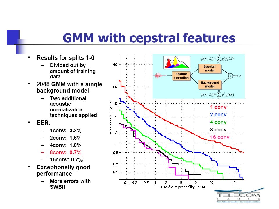 GMM with cepstral features