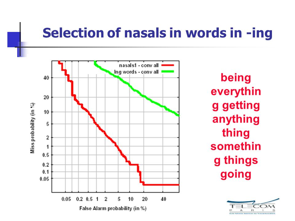 Selection of nasals in words in -ing