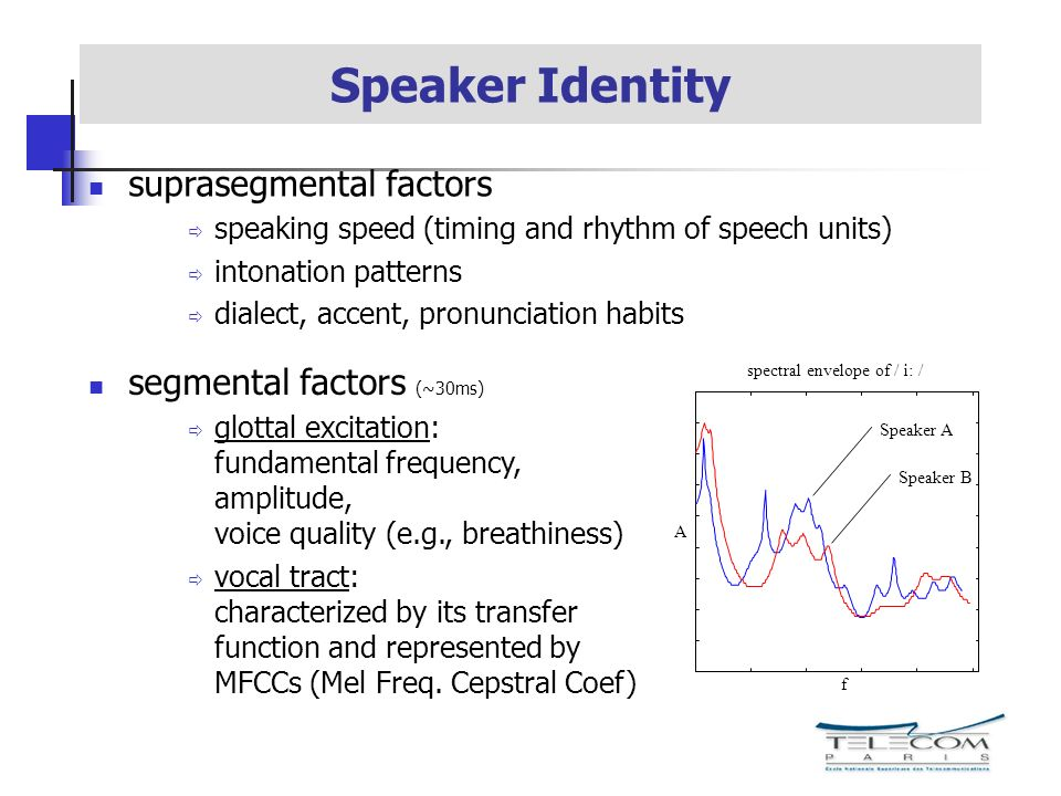 Speaker Identity suprasegmental factors segmental factors (~30ms)