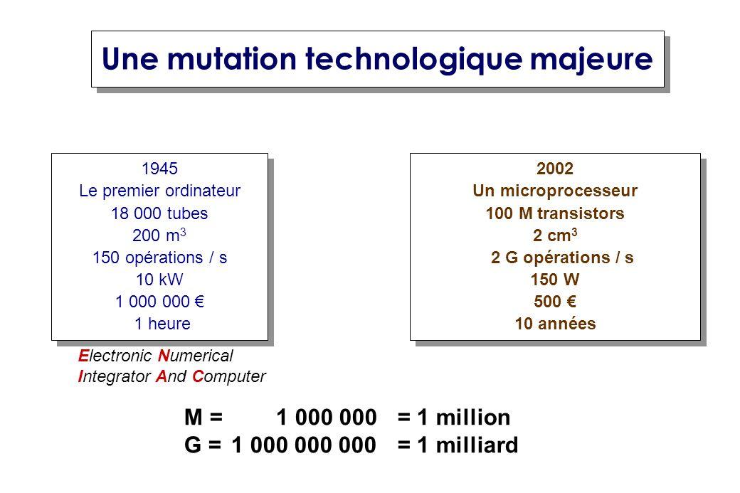 Une mutation technologique majeure