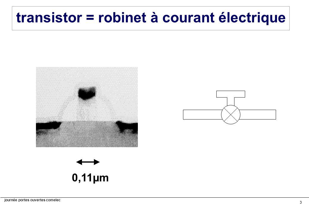 transistor = robinet à courant électrique
