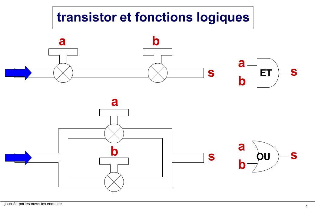 transistor et fonctions logiques