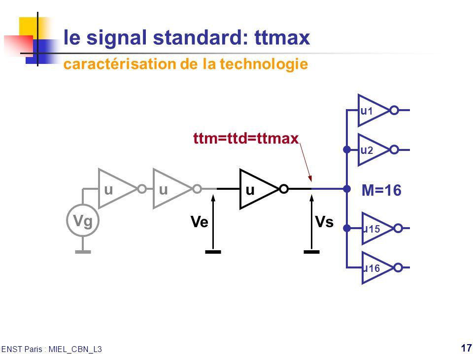 le signal standard: ttmax caractérisation de la technologie