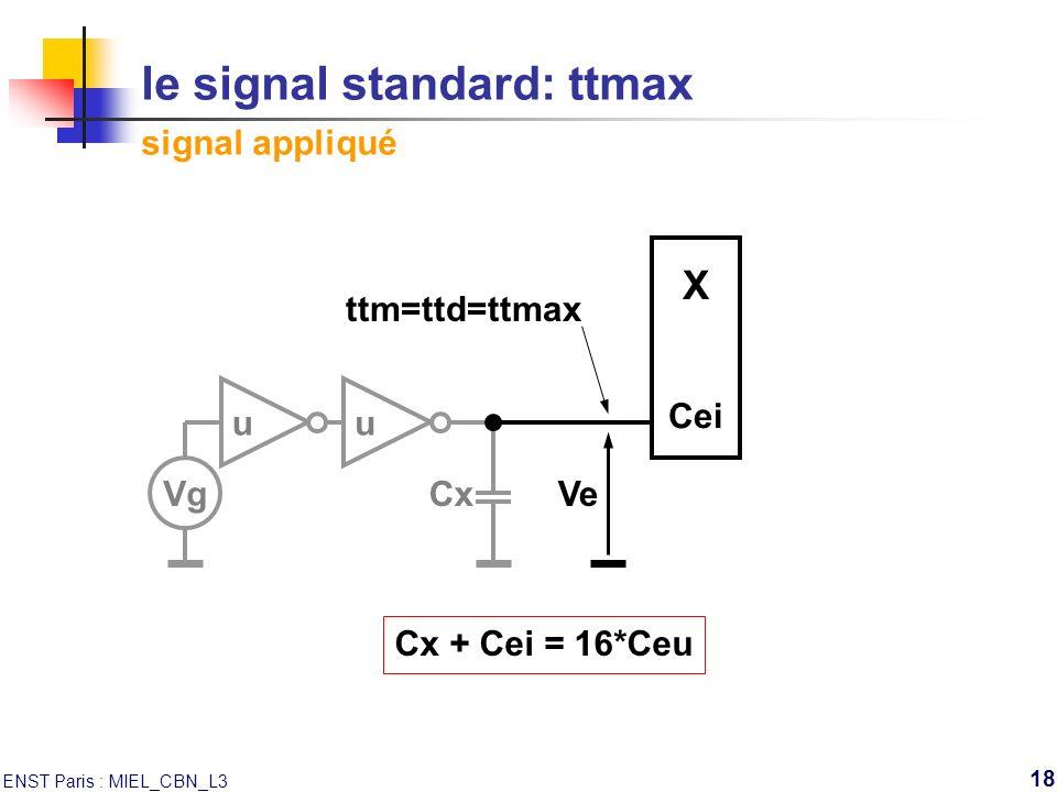 le signal standard: ttmax signal appliqué