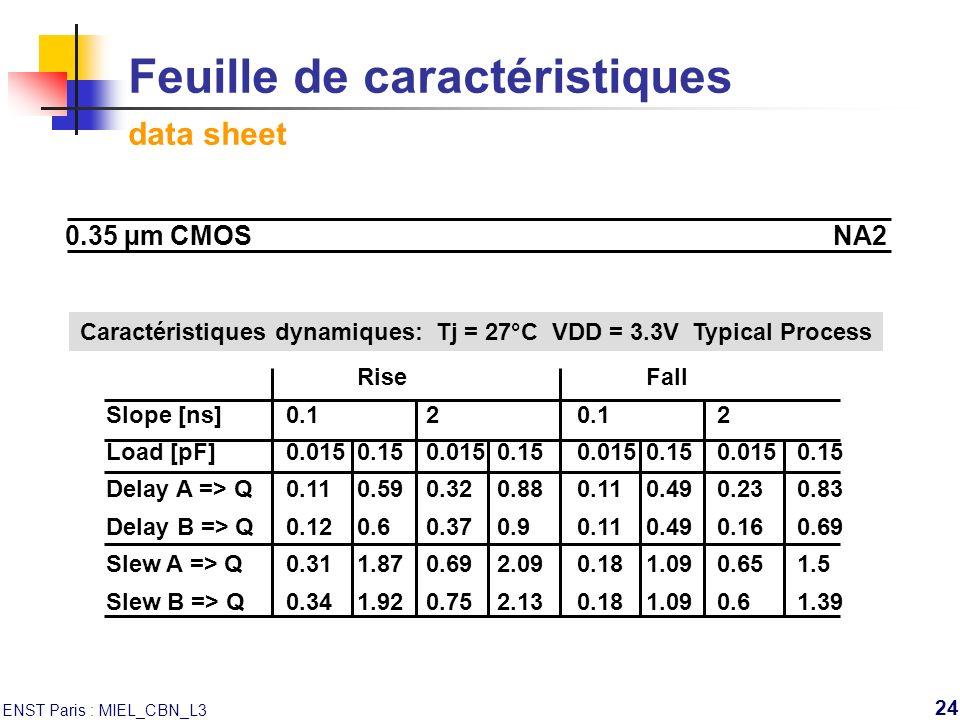 Feuille de caractéristiques data sheet