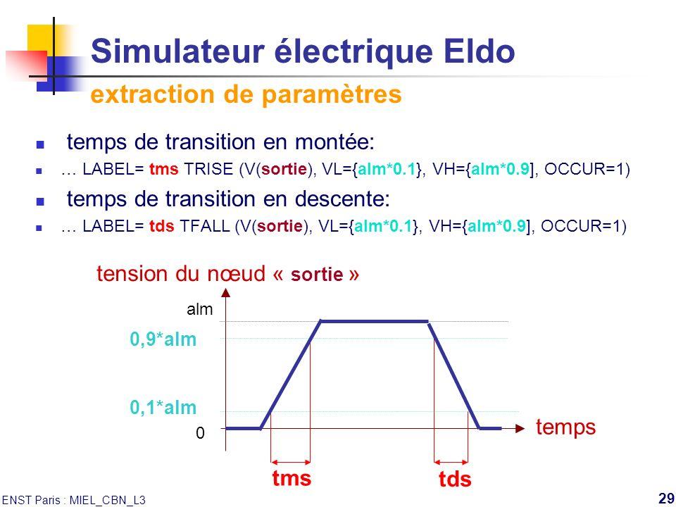 Simulateur électrique Eldo extraction de paramètres