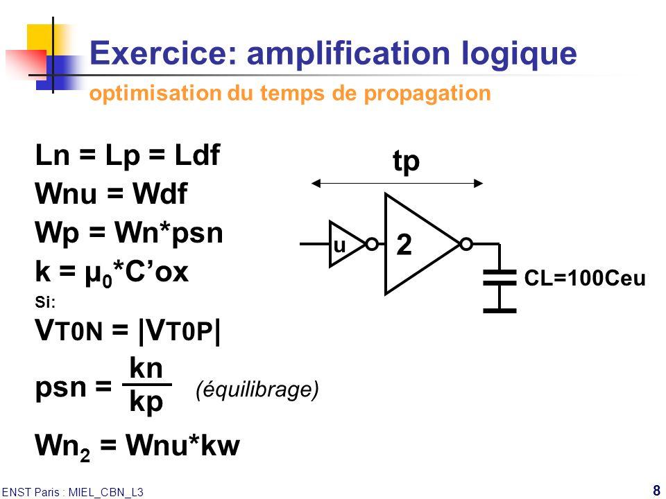 Exercice: amplification logique optimisation du temps de propagation