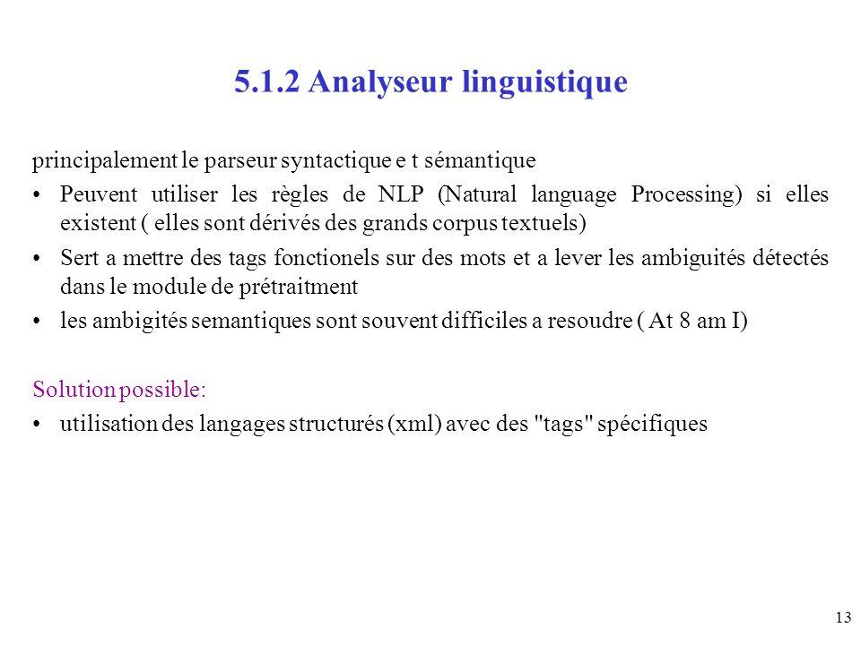 5.1.2 Analyseur linguistique