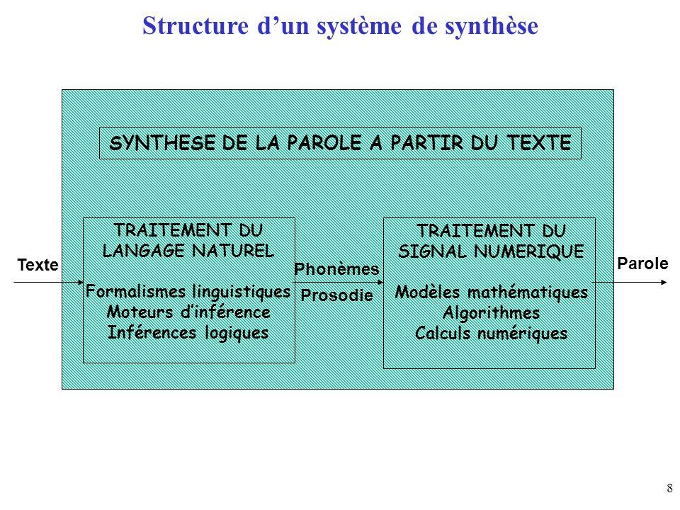 Structure d'un système de synthèse