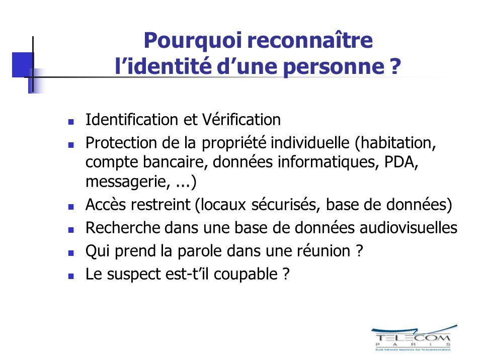 Pourquoi reconnaître l'identité d'une personne