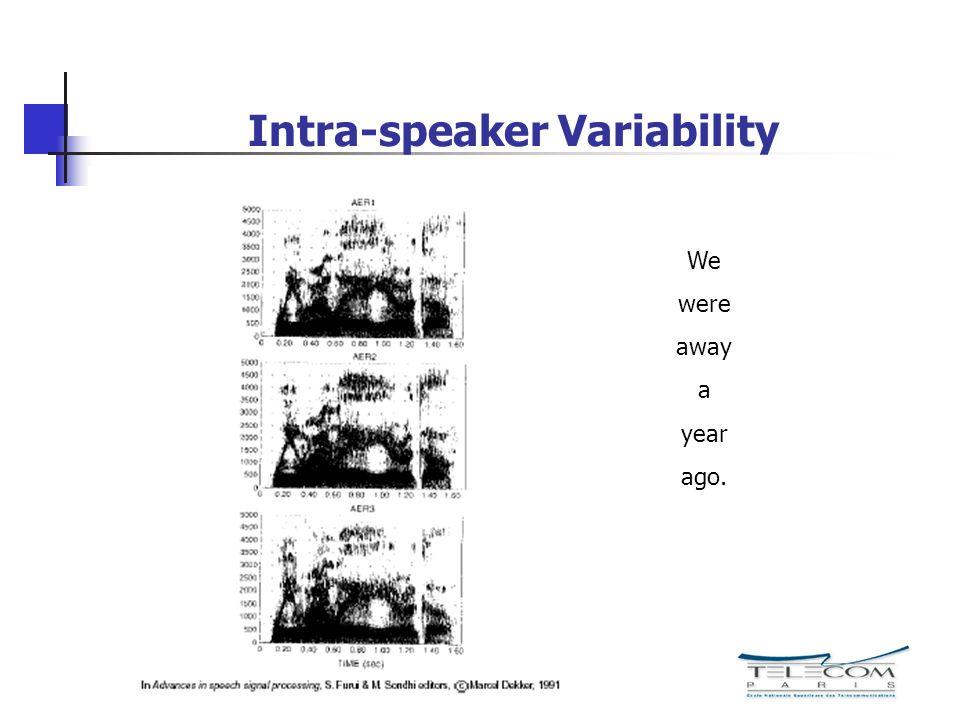Intra-speaker Variability